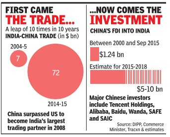 India Trade Data of Diode Imports from Slovenia
