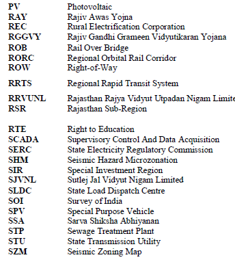 List of Abbreviations Used16.PNG
