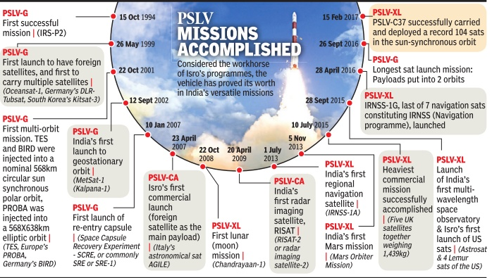 Pslv.PNG