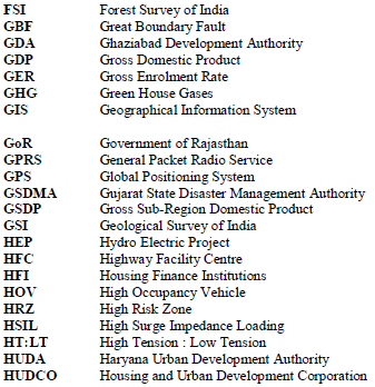 List of Abbreviations Used12.PNG